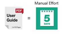 Manual documentation creation
